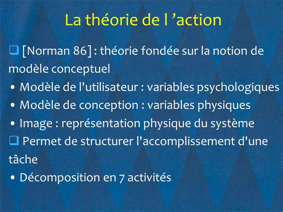 La théorie de l 'action [Norman 86] : théorie fondée sur la notion de
